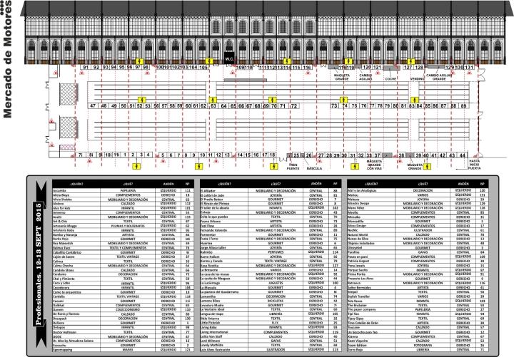 ESTACION planos MOTORES 12-13 SEPT 2015