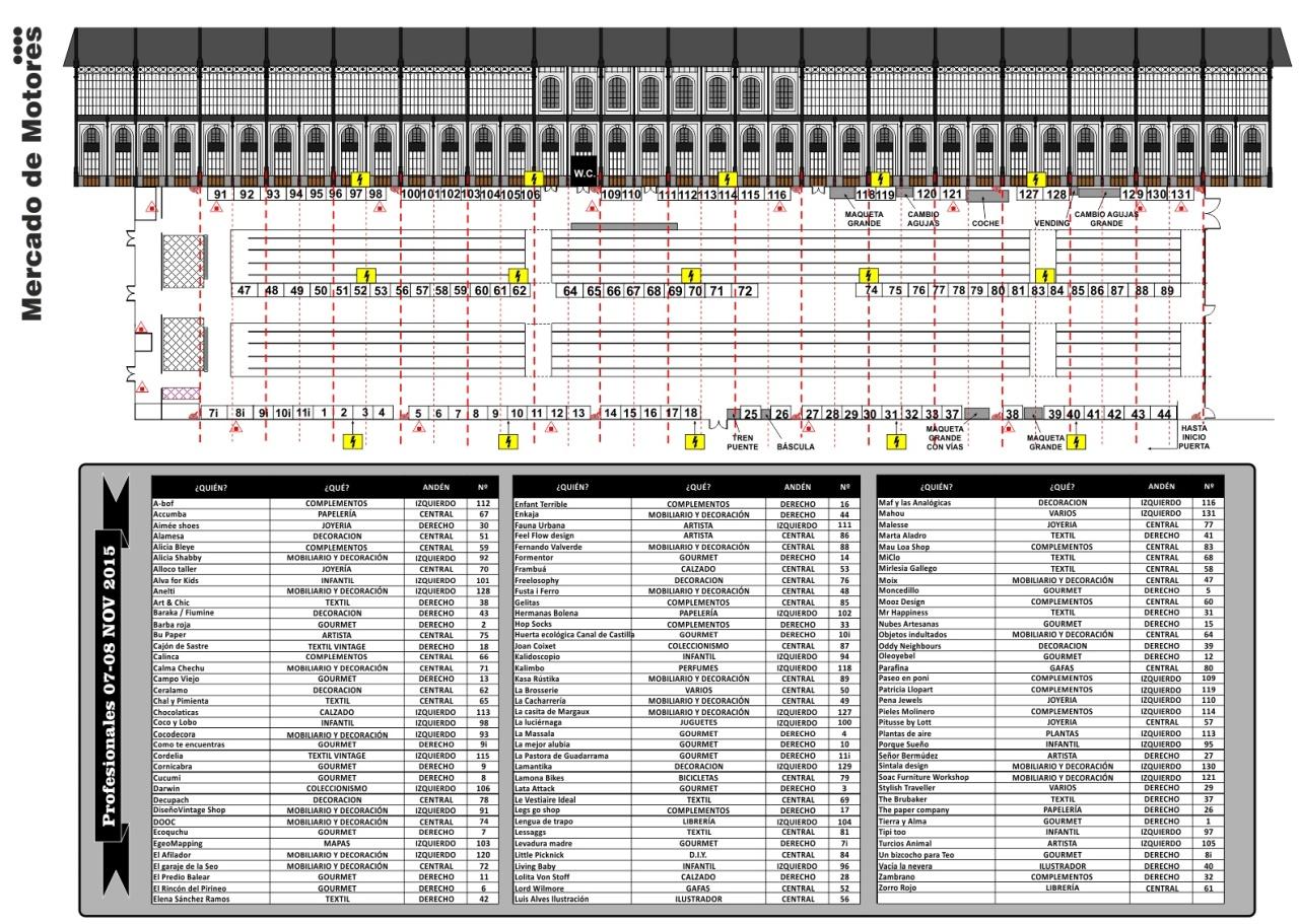ESTACION planos MOTORES 7-8 NOV 2015