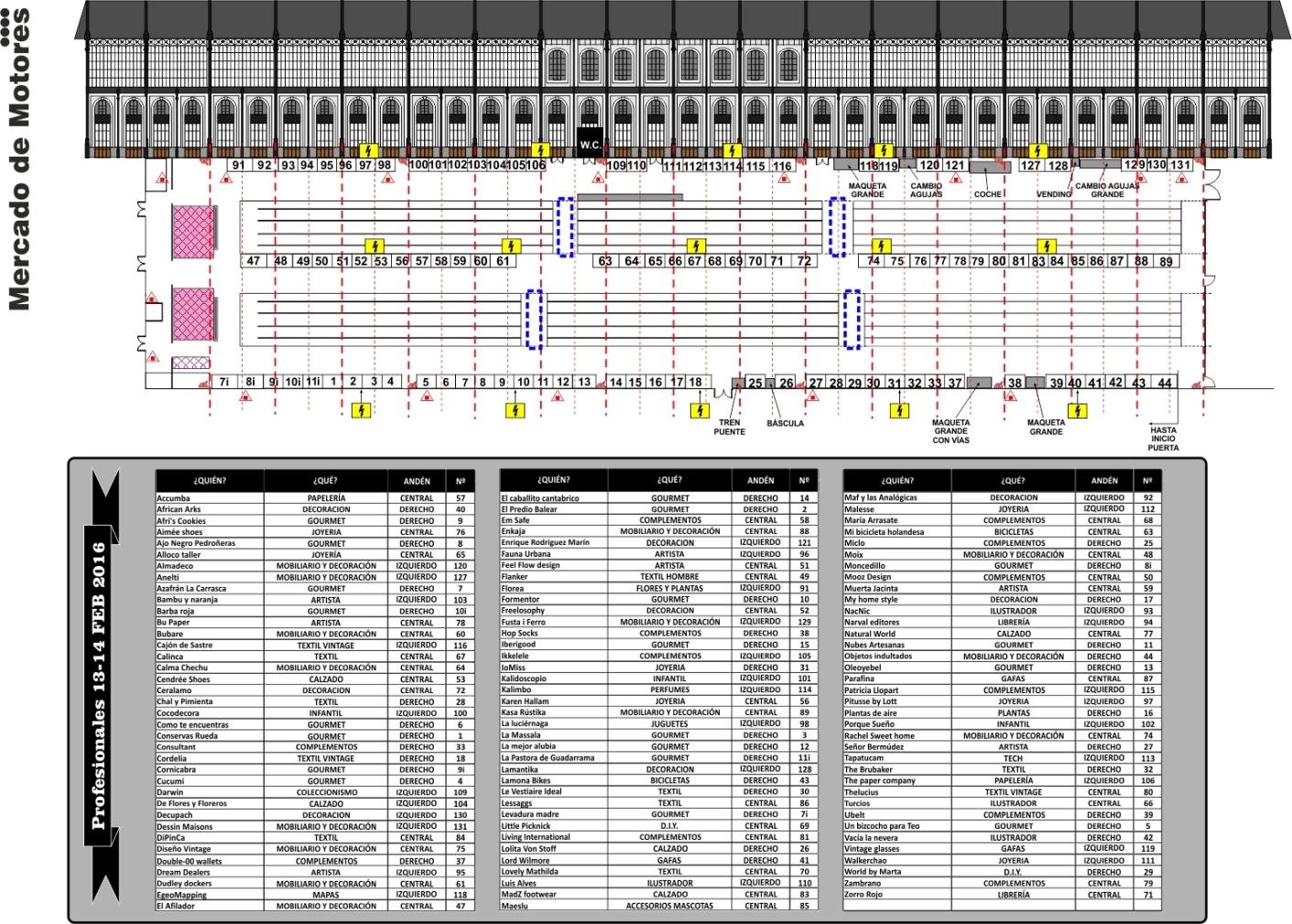 plano MOTORES PROFESIONALES feb 2016 (1)